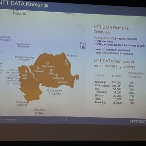 Harta NTT Data Romania